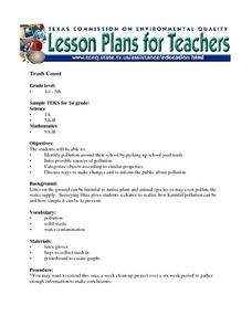 Trash Count Lesson Plan