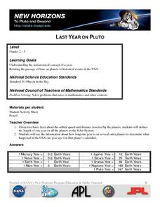 Last Year on Pluto Lesson Plan