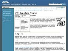 EPA's Superfund Program Lesson Plan