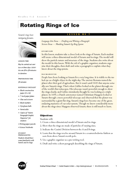 Rotating Rings of Ice Lesson Plan