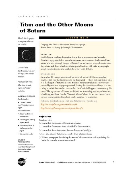 Titan and the Other Moons of Saturn Lesson Plan
