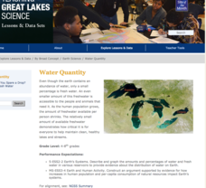 Water Quantity Activities & Project