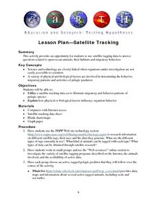 Satellite Tracking Lesson Plan