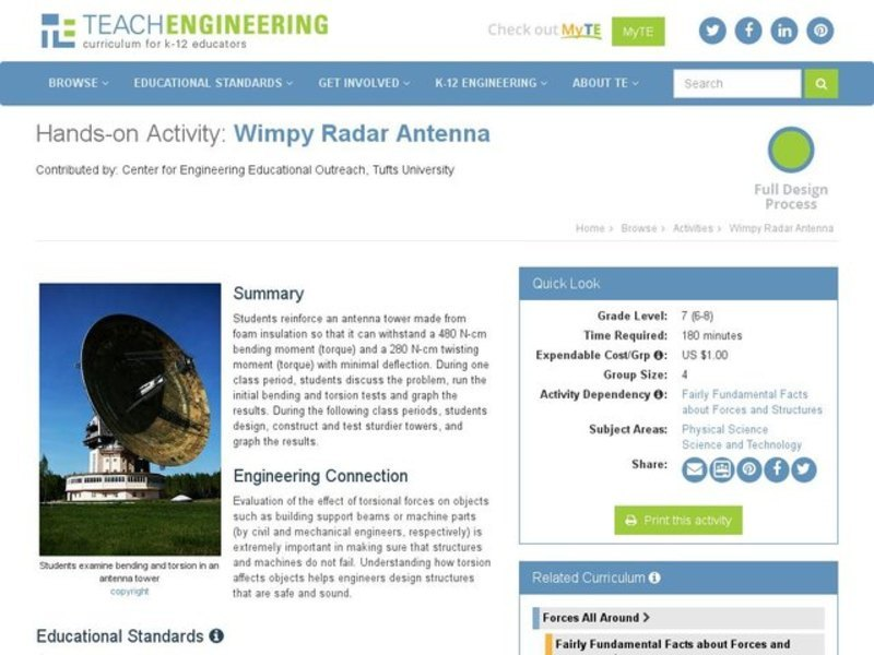 Wimpy Radar Antenna Activities & Project