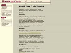 Health Care Crisis Timeline Lesson Plan