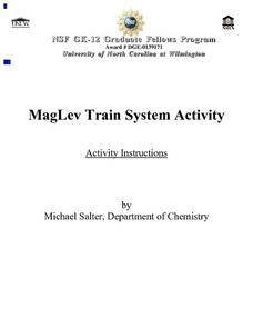 MagLev Train System Activity Lesson Plan