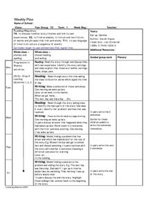 Language of Time Lesson Plan