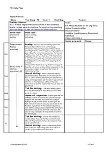Reading Instructions Lesson Plan