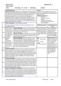 Features of a Non-chronological Report Lesson Plan