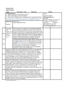Text Features in Non-chronological Reports, Lesson Plan