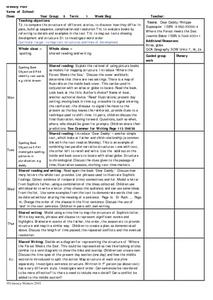 Guided Reading Lesson Plan- Story Structures Lesson Plan