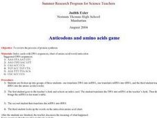 Anticodons And Amino Acids Game Lesson Plan