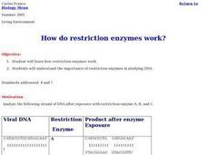 How do Restriction Enzymes Work? Lesson Plan