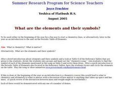 What are the elements and their symbols? Lesson Plan