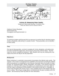 Measuring Water Quality Lesson Plan
