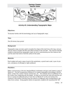 Understanding Topographic Maps Lesson Plan