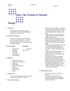 Heat: The Transfer of Thermal Lesson Plan
