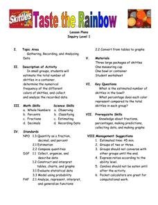 Taste the Rainbow Lesson Plan
