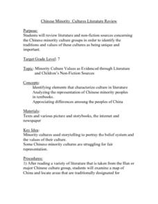 Chinese Minority Cultures Lesson Plan