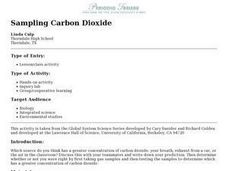 Sampling Carbon Dioxide Lesson Plan