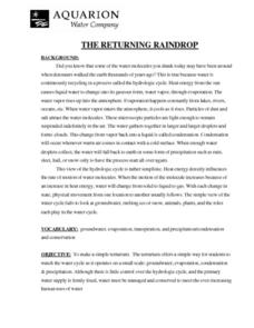 The Returning Raindrop Lesson Plan