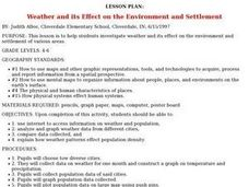 Weather and its Effect on the Environment and Settlement Lesson Plan