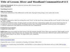 River and Woodland Communities Lesson Plan