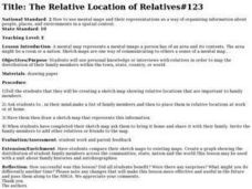 The Relative Location of Relatives Lesson Plan