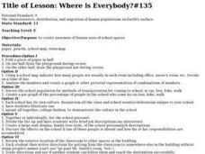Where is Everybody?#135 Lesson Plan