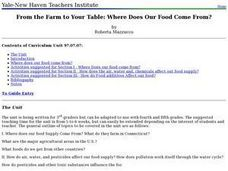 From the Farm to Your Table: Where Does Our Food Come From? Lesson Plan