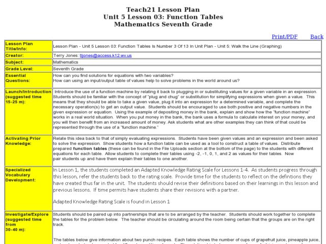 Function Tables Lesson Plan