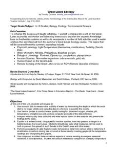 Great Lakes Ecology Lesson Plan