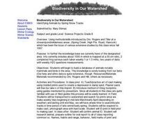 Biodiversity in Our Watershed Lesson Plan