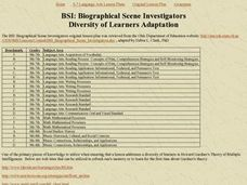 Biographical Scene Investigators Lesson Plan