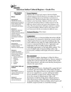 American Indian Cultural Regions Lesson Plan