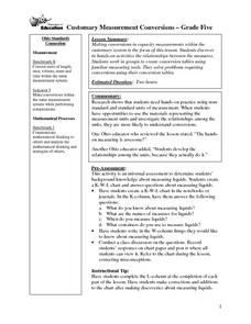 Customary Measurement Conversions Lesson Plan