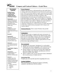 Compare and Contrast Cultures Lesson Plan