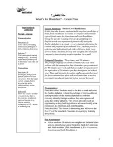 What's for Breakfast? Lesson Plan