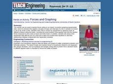 Forces and Graphing Lesson Plan