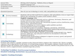 Writing with Technology--Publish a Story or Report Lesson Plan