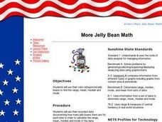 More Jelly Bean Math Lesson Plan
