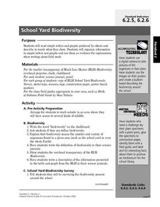 School Yard Biodiversity Lesson Plan