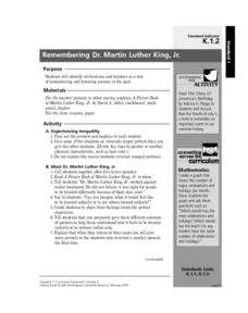 Remembering Dr. Martin Luther King, Jr. Lesson Plan