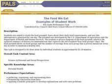 The Food We Eat Lesson Plan