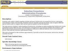Suburban Ecosystems Lesson Plan