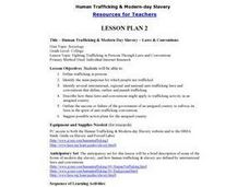 Human Trafficking & Modern Day Slavery - Laws & Conventions Lesson Plan