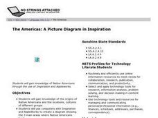The Americas: A Picture Diagram In Inspiration Lesson Plan