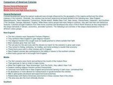 Comparison of American Colonies Lesson Plan