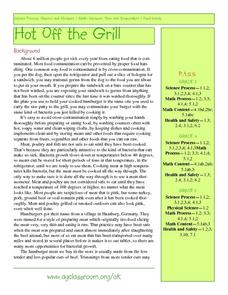 Hot Off the Grill Lesson Plan