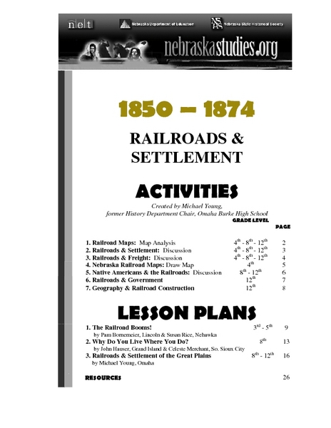 The Railroads and Settlement of the Great Plains Lesson Plan